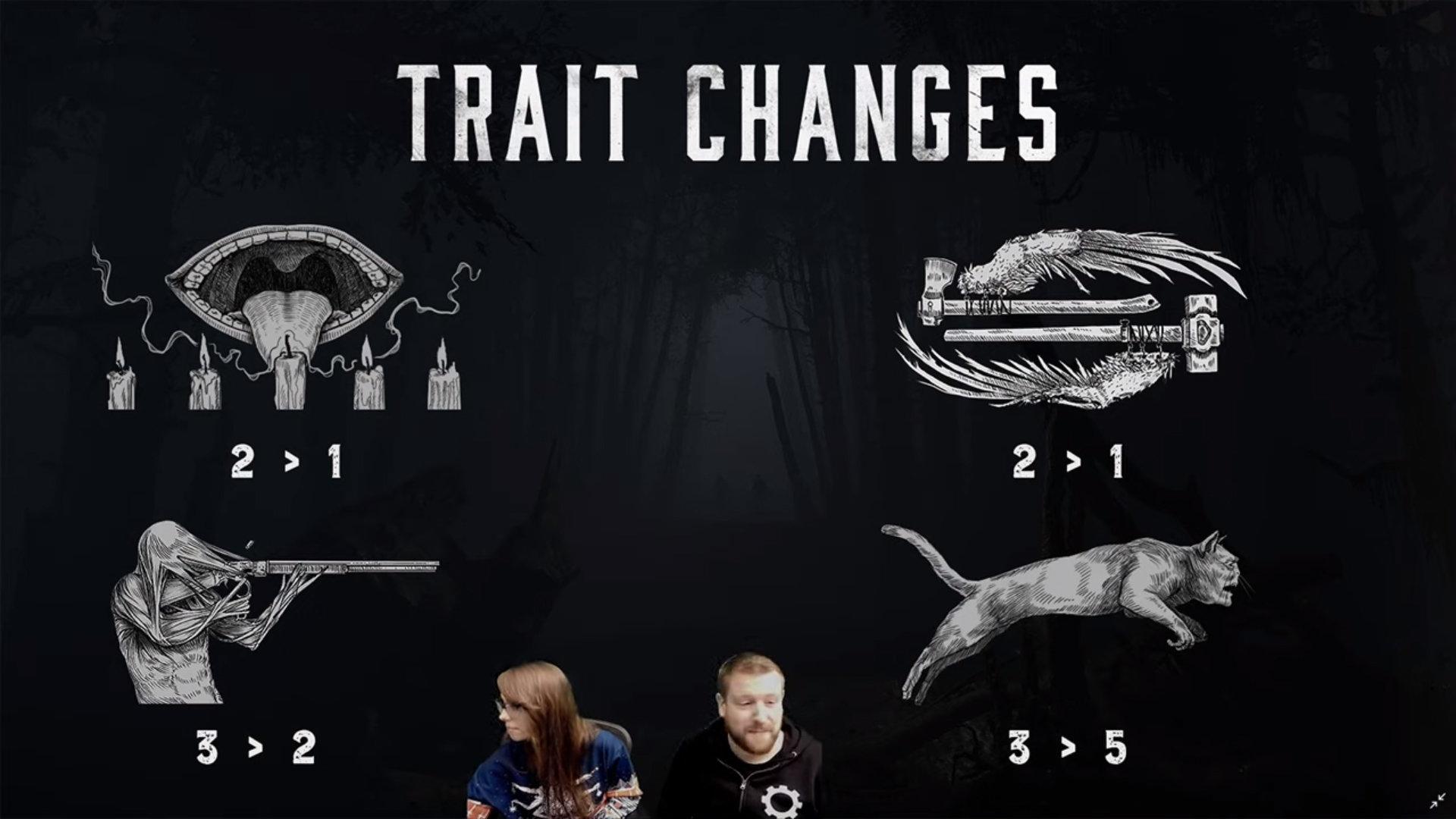 traitchanges.jpg